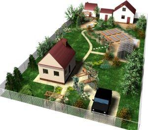 Налоговый вычет при покупке земельного участка с домом и без него