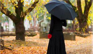 Выплата пособия на погребение умершего сотрудника