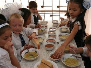 Организация питания в школе-интернате
